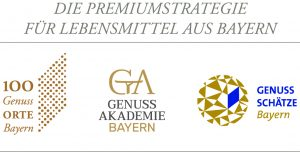 Logos Premiumstrategie